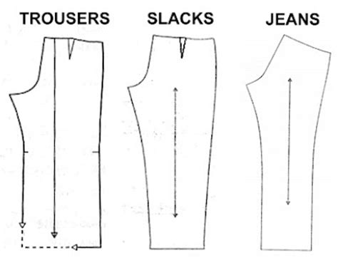 sewing pattern explained the difference between trousers slacks and jeans as