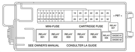 2002 lincoln ls fuse box manual wiring diagram schemes
