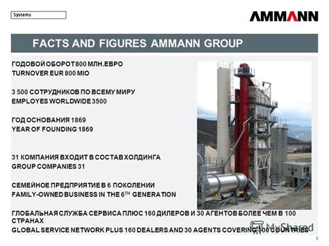 new year facts and figures quot ammann unibatch asphalt mixing