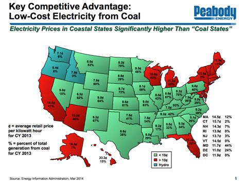 states with low cost of living 100 lowest cost of living state the 10 worst states