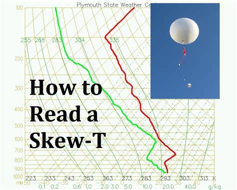 t diagram learn to read a skew t diagram like a meteorologist in