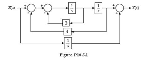 transfer functions from block diagrams find the transfer function by block diagram manipu