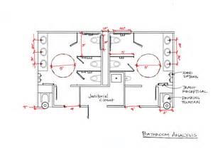 handicap bathroom design dimensions bathroom design ideas standard bathroom measurements refresh renovations