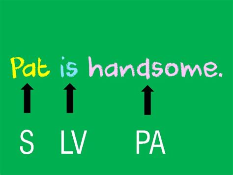sentence pattern s lv pa exles sentence patterns grammar lesson for grades 5 and 6