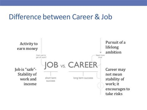 Difference Between Phd And Mba by Choosing Career In Sector