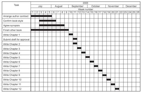 gantt chart exle gt gt 18 pretty construction bar chart