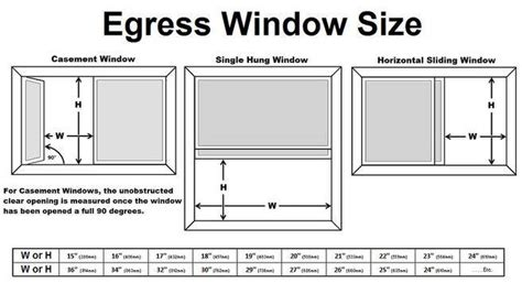 minimum window size for basement bedroom egress window size chart egress window sizes chart