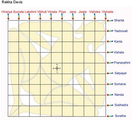 javascript tutorial in gujarati parashara s light vedic astrology software jyotish