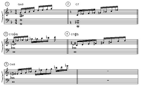 fast swing music image gallery jazz scales for piano