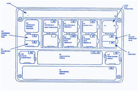 Bmw 540i E34 V8 1993 Main Fuse Box Block Circuit Breaker