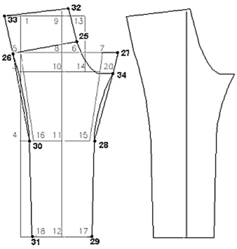 pattern drafting mens jeans leena s com patternmaker tutorial web site