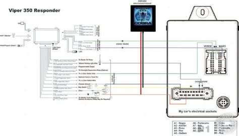 car alarm viper 350 plus wiring diagram viper 5901 wiring