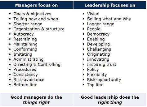 the davidgeurin 7 reasons classroom leadership is