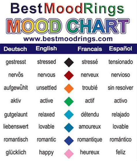 mood swing ring colors color meanings feelings and colors on pinterest