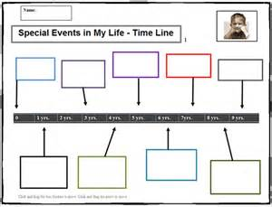 timeline template printable pictures blank timeline worksheet dropwin