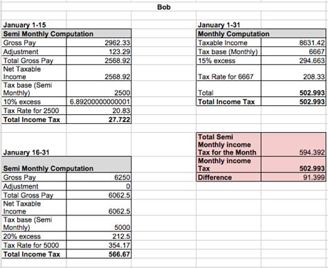 payroll tax table calculator designer tables reference