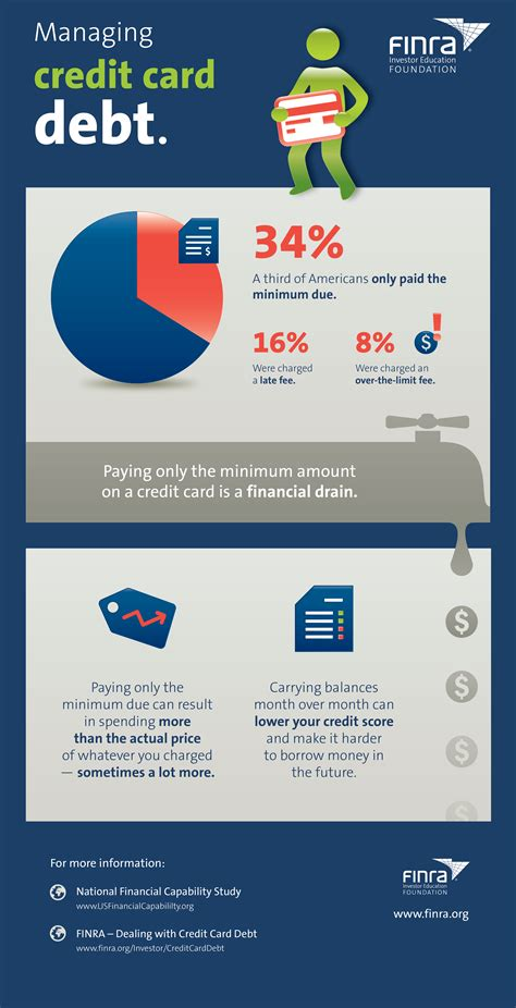 how much does a card dealer make does a business credit card affect your personal credit