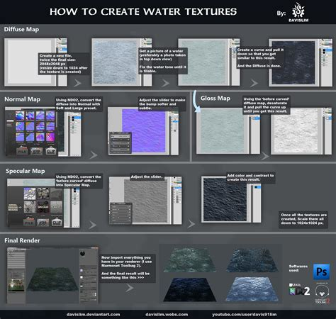 zbrush water tutorial making of water texture tutorial hoarder s dump collage