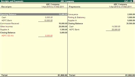 28 receipts and payments accounts template payment