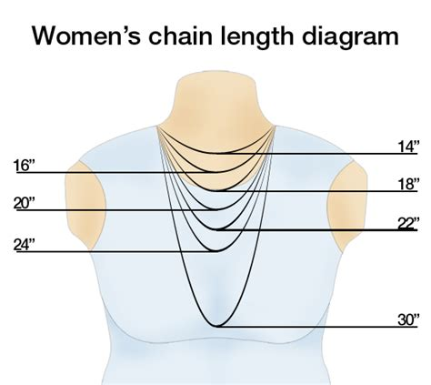 necklace length diagram chain length diagram images frompo