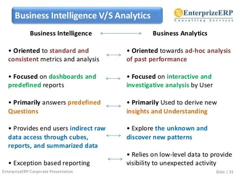business intelligence research paper business intelligence research paper pdf