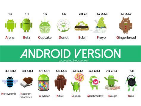 pengertian layout pada android alasan penamaan cemilan pada sistem operasi android baca