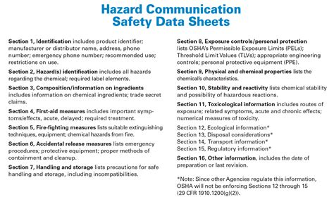 A Handy Guide To Osha S New Hazcom Standard Gallaway Safety Blog Hazard Communication Program Template