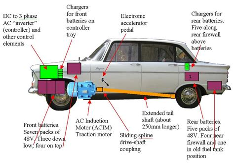 vehicle diagrams car engine diagram with labels diagrams auto parts