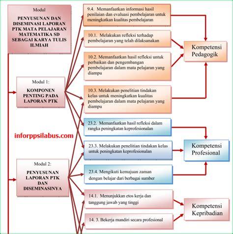 cara membuat kuesioner penelitian online dekablog cara membuat laporan penelitian tindakan kelas