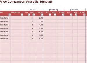 Cost Comparison Spreadsheet Template Price Comparison Sheet