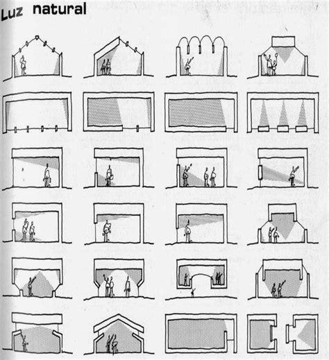 iluminacion arquitectura m 225 s de 1000 ideas sobre edificios en pinterest