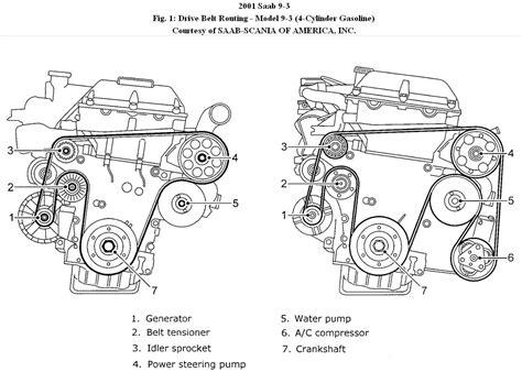 electric power steering 1987 saab 9000 head up display saab power steering replace belt on saab power steering 9 3