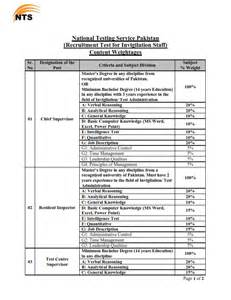 NTS Invigilators Test Pattern, Sample Paper 2016 A-test Paper