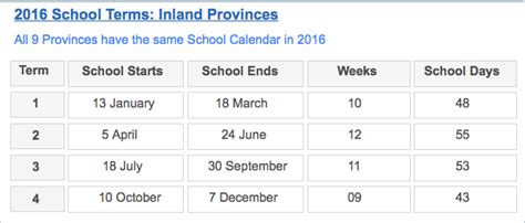 south african school terms and public holidays 2016 is it the year to travel to south africa