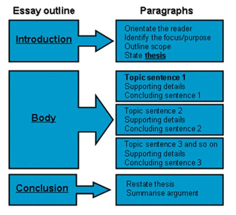 membuat general journal como escribir un buen essay writing obligatorio para el