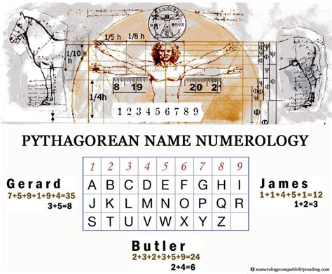 free numerology calculation for business names number 22 name numerology free numerology names calculator for