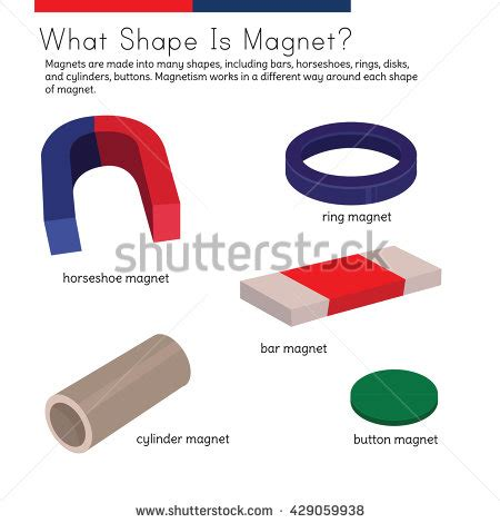 Cqs Topic What Is The Height Weight Shape by Bar Magnet Stock Images Royalty Free Images Vectors