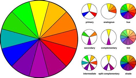 color wheel schemes color hue