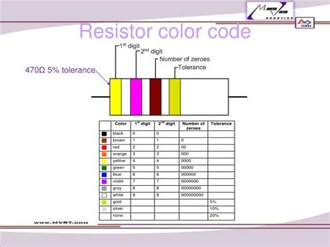 resistor color code quiz resistors color quiz 28 images resistor color code quiz with answers 28 images resistors