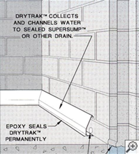 Installing An Interior Basement Drain in Ohio   Dry a Wet