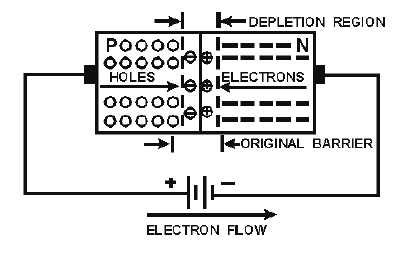 unbiased diode definition forward bias diode definition 28 images electronic devices and circuits lab notes forward