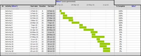 100 simple gantt chart template excel simple excel