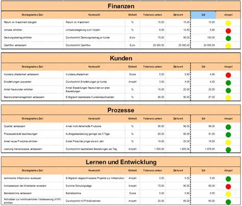 balanced scorecard mit unterschiedlicher visualisierung