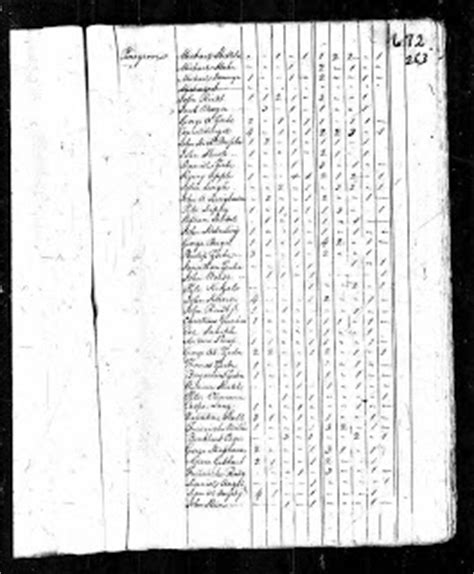Pennsylvania Marriage Records 1800s S Genealogy Notes Daniel Angst 1750 1815