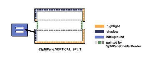 javax swing plaf basicborders splitpaneborder gnu classpath 0 99 1 pre