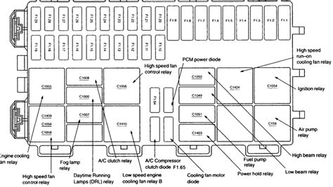 2012 Ford Focus Fuse Box Diagram Where Can I Get A Fuse Diagram For The Both Fuse Boxes