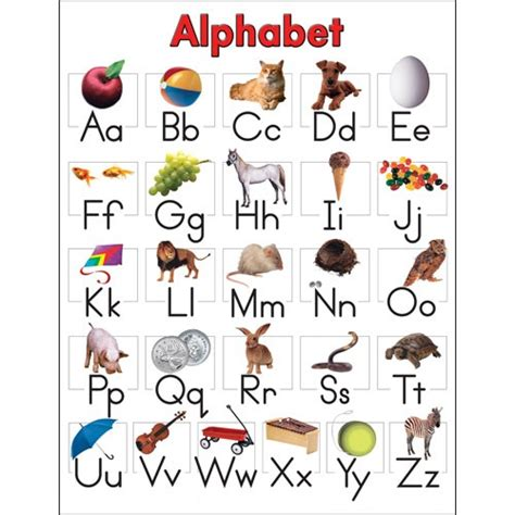 english alphabet themes alphabet expert pinterest alphabet charts chart and