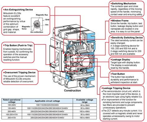 earth leakage circuit breaker diagram 37 wiring diagram