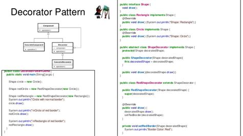 java design pattern questions and answers 100 java decorator pattern questions stack english