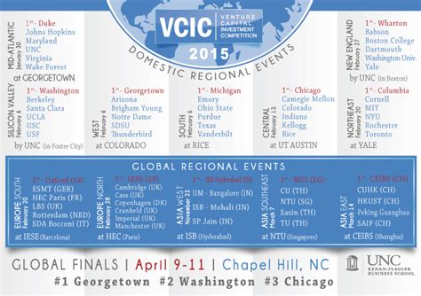 Mba Events by Vcic 2015 Mba Events